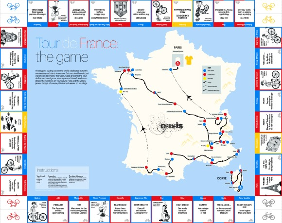 Tour De France Commission
